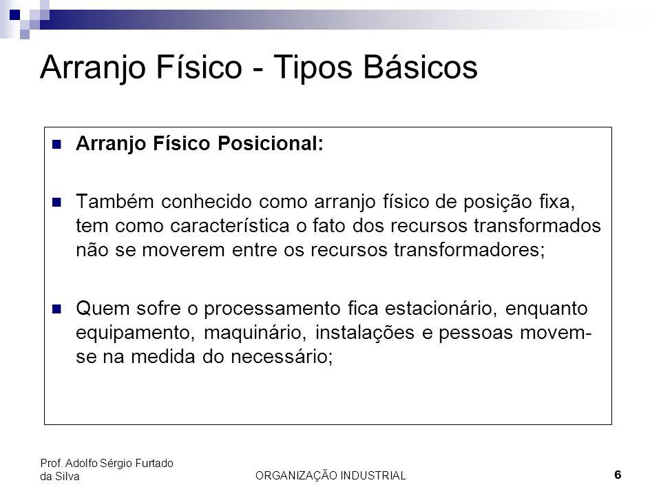 ORGANIZAÇÃO INDUSTRIAL6 Prof. Adolfo Sérgio Furtado da Silva Arranjo Físico - Tipos Básicos Arranjo Físico Posicional: Também conhecido como arranjo f