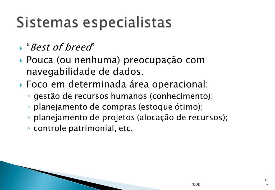 SIGE – 9 – (Adaptado de: PADOVEZE, Clóvis L. Sistemas de Informações Contábeis. São Paulo: Atlas, 2004) Gerenciamento de projetos Logística Tesouraria