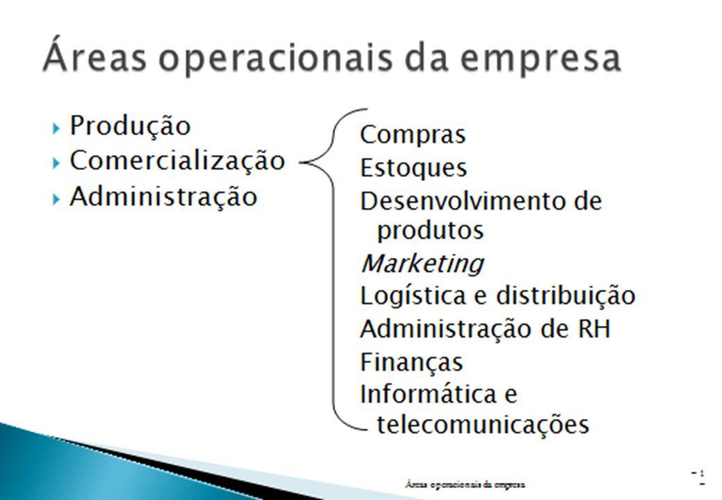 Sistemas de Informações Operacionais. Ligados ao aspecto físico-operacional. Necessidade da administração operacional. Auxiliar a execução de funções