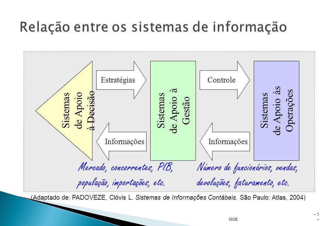 Sistemas de Suporte à Decisão e Sistemas de Informações Executivas. Ligados ao aspecto administrativo (gerencial). Modelos de contabilidade gerencial