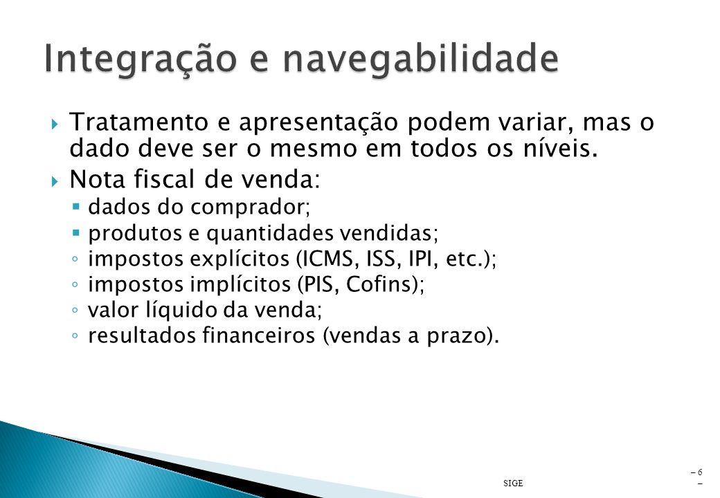 SIGE – 5 – (Adaptado de: PADOVEZE, Clóvis L. Sistemas de Informações Contábeis. São Paulo: Atlas, 2004) Sistemas de Apoio à Decisão Sistemas de Apoio