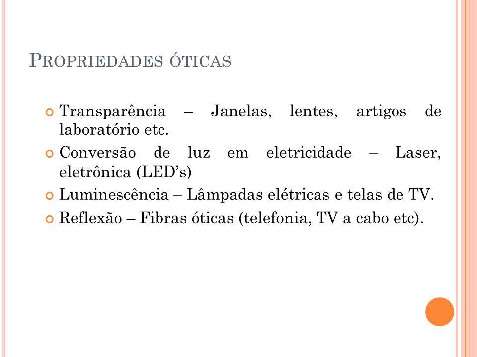 Transparência – Janelas, lentes, artigos de laboratório etc.