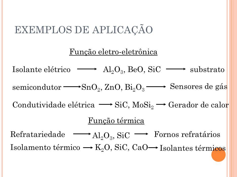 Função eletro-eletrônica Isolante elétricoAl 2 O 3, BeO, SiCsubstrato semicondutorSnO 2, ZnO, Bi 2 O 3 Sensores de gás Condutividade elétricaSiC, MoSi 2 Gerador de calor Função térmica Refratariedade Al 2 O 3, SiC Fornos refratários Isolamento térmicoK 2 O, SiC, CaO Isolantes térmicos EXEMPLOS DE APLICAÇÃO