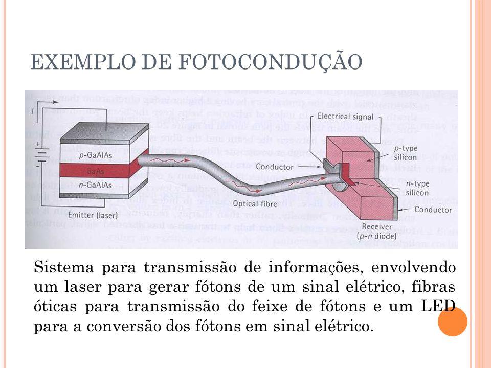 Sistema para transmissão de informações, envolvendo um laser para gerar fótons de um sinal elétrico, fibras óticas para transmissão do feixe de fótons e um LED para a conversão dos fótons em sinal elétrico.