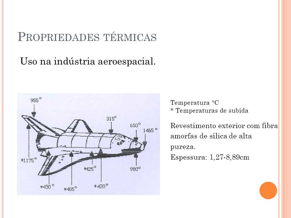 Uso na indústria aeroespacial.