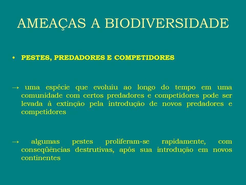 PESTES, PREDADORES E COMPETIDORES uma espécie que evoluiu ao longo do tempo em uma comunidade com certos predadores e competidores pode ser levada à e