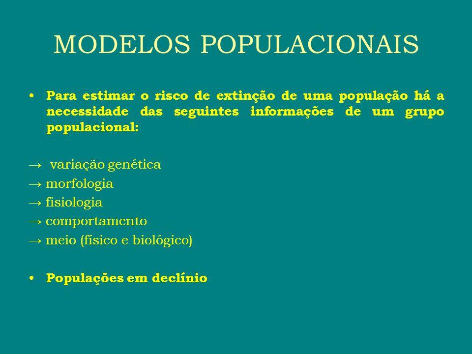 Para estimar o risco de extinção de uma população há a necessidade das seguintes informações de um grupo populacional: variação genética morfologia fi