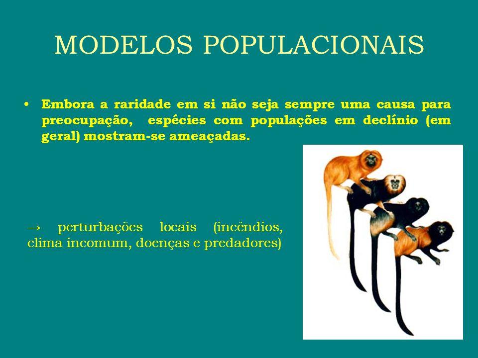Embora a raridade em si não seja sempre uma causa para preocupação, espécies com populações em declínio (em geral) mostram-se ameaçadas. MODELOS POPUL