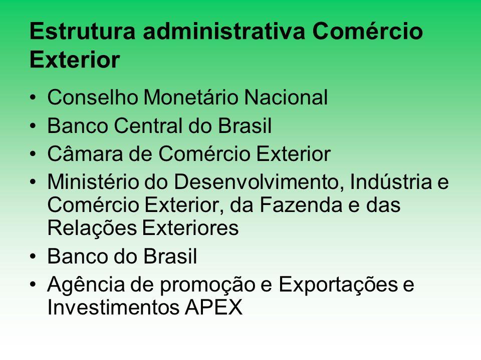 Estrutura administrativa Comércio Exterior Conselho Monetário Nacional Banco Central do Brasil Câmara de Comércio Exterior Ministério do Desenvolvimen