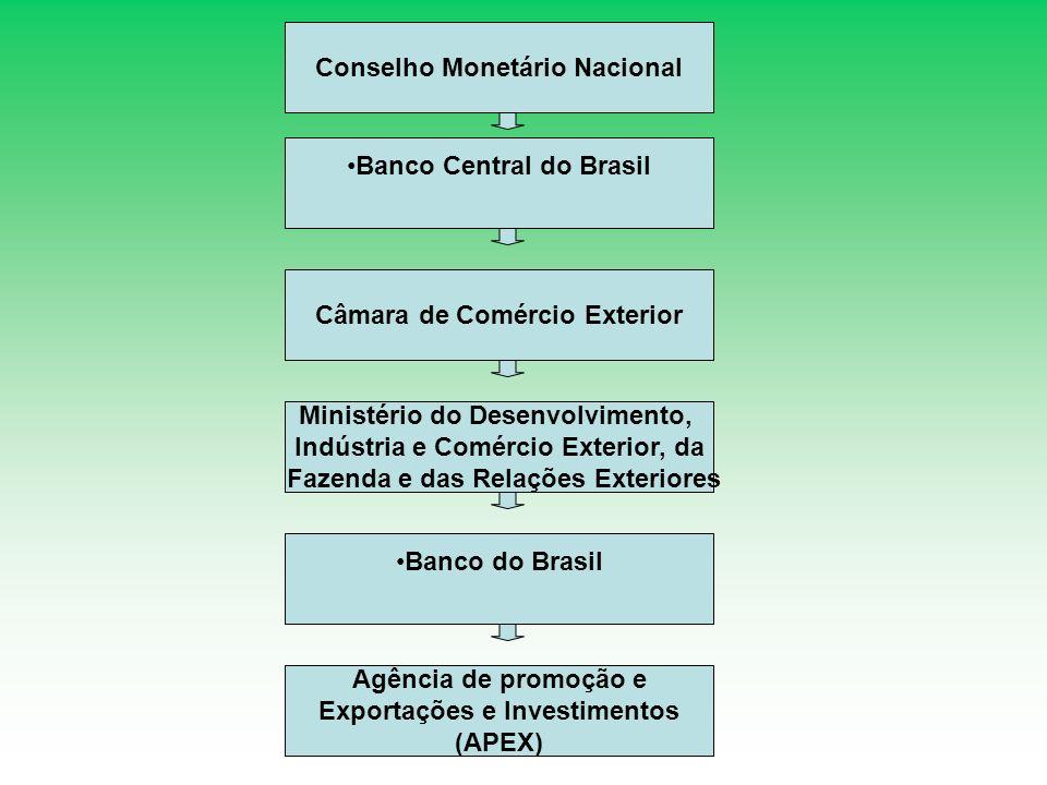 Conselho Monetário Nacional Banco Central do Brasil Câmara de Comércio Exterior Ministério do Desenvolvimento, Indústria e Comércio Exterior, da Fazen