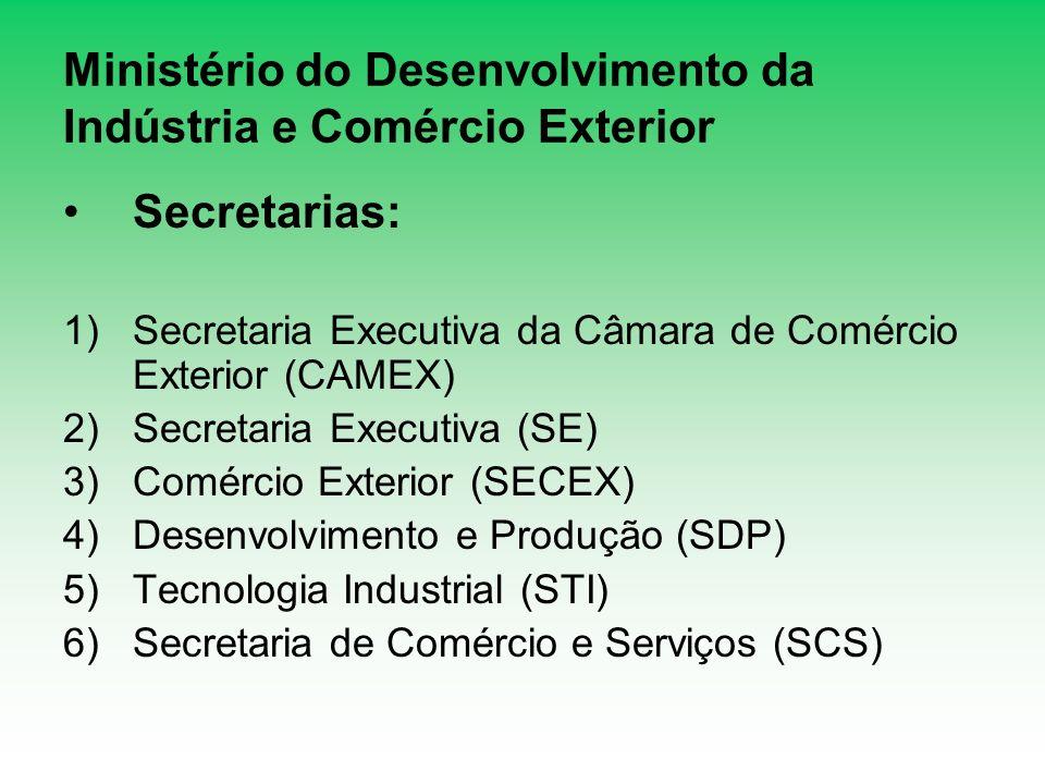 Ministério do Desenvolvimento da Indústria e Comércio Exterior Secretarias: 1)Secretaria Executiva da Câmara de Comércio Exterior (CAMEX) 2)Secretaria