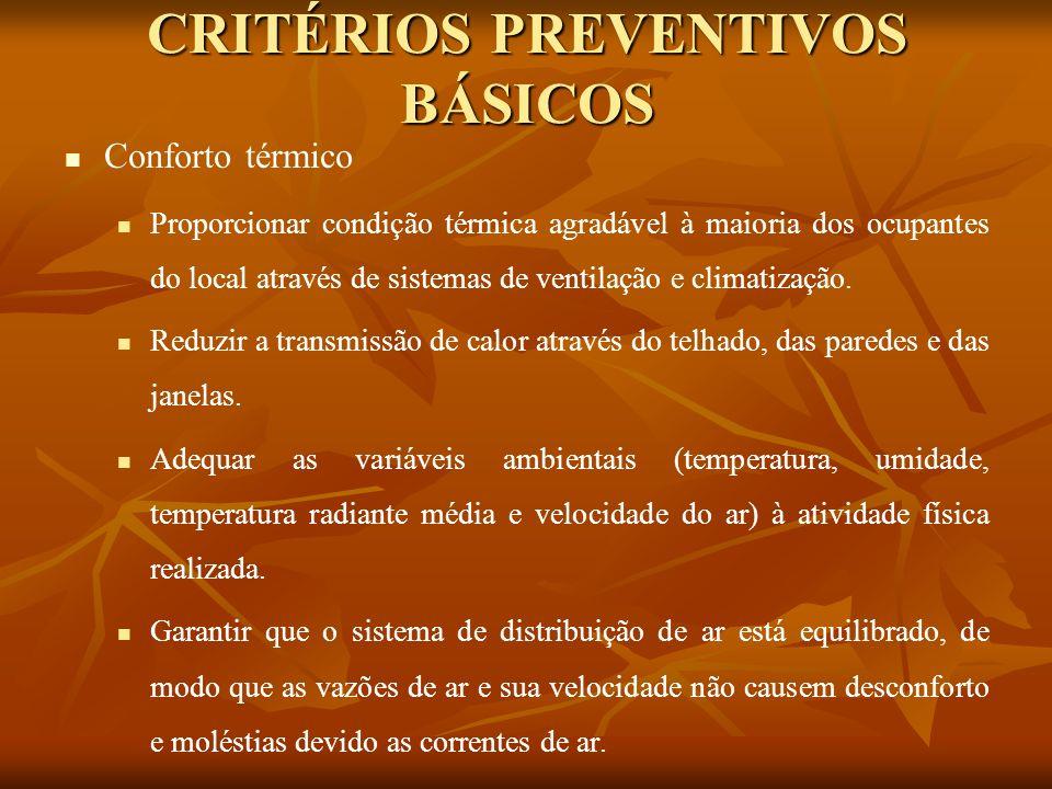 CRITÉRIOS PREVENTIVOS BÁSICOS Conforto térmico Proporcionar condição térmica agradável à maioria dos ocupantes do local através de sistemas de ventila