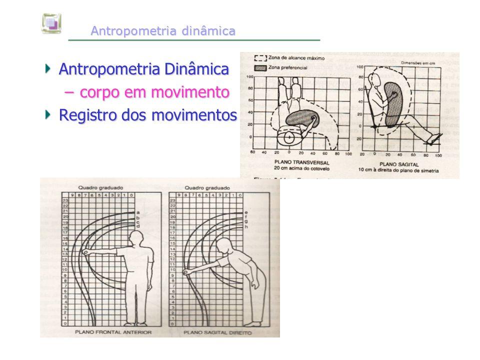 Antropometria dinâmica Antropometria dinâmica Antropometria Dinâmica –corpo em movimento Registro dos movimentos