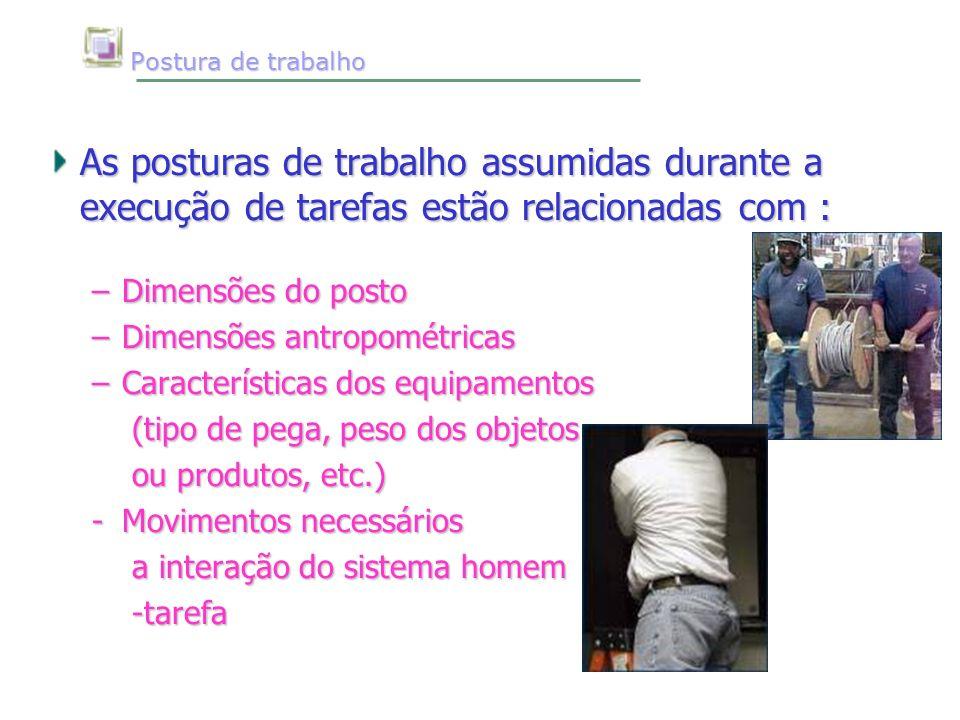As posturas de trabalho assumidas durante a execução de tarefas estão relacionadas com : –Dimensões do posto –Dimensões antropométricas –Característic