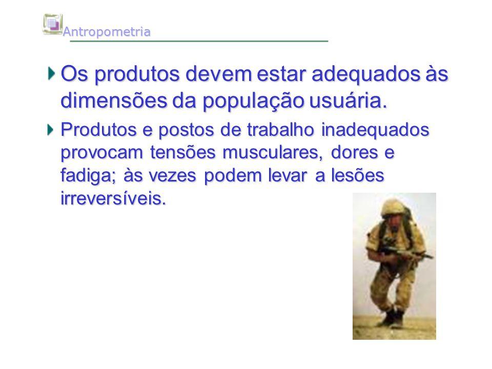 Antropometria Os produtos devem estar adequados às dimensões da população usuária. Produtos e postos de trabalho inadequados provocam tensões muscular