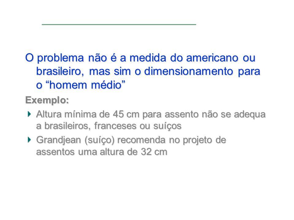 O problema não é a medida do americano ou brasileiro, mas sim o dimensionamento para o homem médio Exemplo: Altura mínima de 45 cm para assento não se