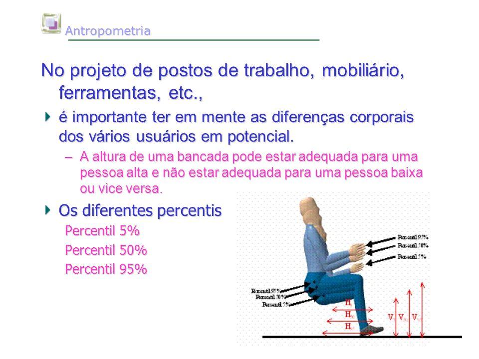 Antropometria Antropometria No projeto de postos de trabalho, mobiliário, ferramentas, etc., é importante ter em mente as diferenças corporais dos vár