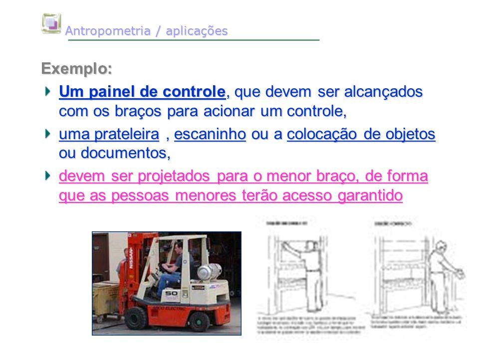 Antropometria / aplicações Antropometria / aplicações Exemplo: Um painel de controle, que devem ser alcançados com os braços para acionar um controle,