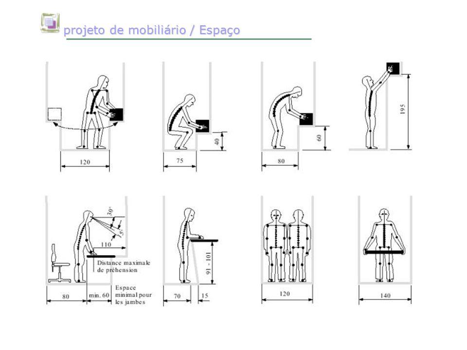 projeto de mobiliário / Espaço projeto de mobiliário / Espaço