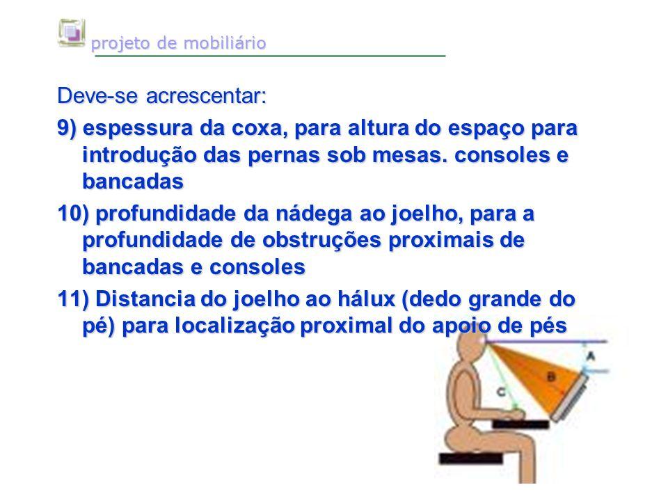projeto de mobiliário projeto de mobiliário Deve-se acrescentar: 9) espessura da coxa, para altura do espaço para introdução das pernas sob mesas. con