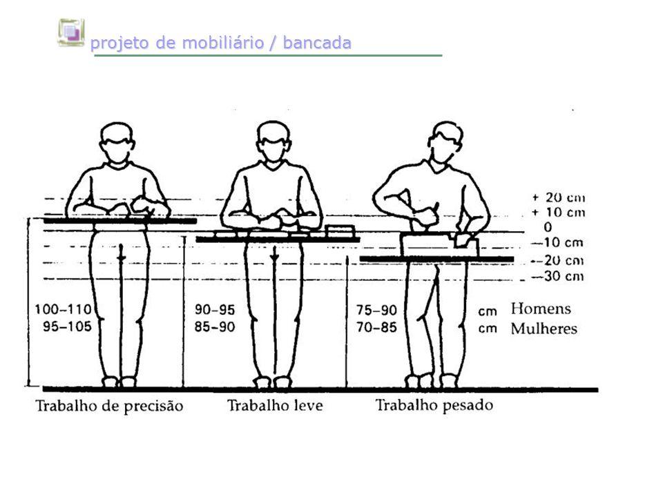 projeto de mobiliário / bancada projeto de mobiliário / bancada