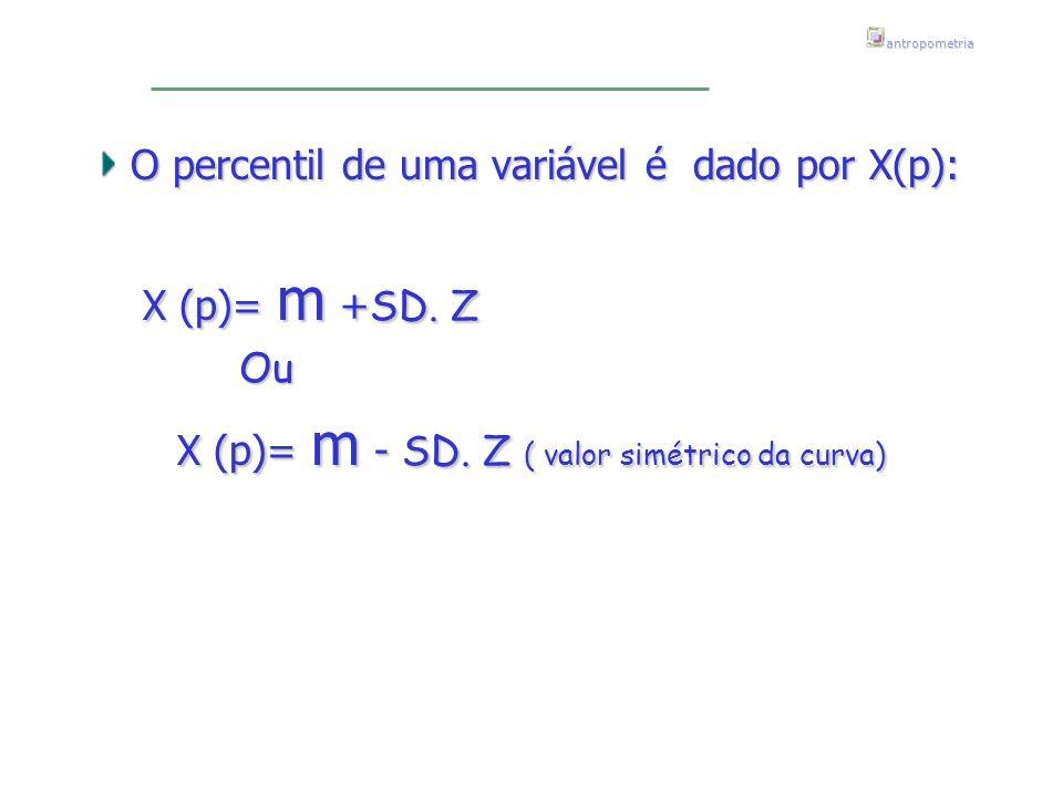 antropometria O percentil de uma variável é dado por X(p): X (p)= m + SD. Z X (p)= m + SD. Z Ou Ou X (p)= m - SD. Z ( valor simétrico da curva)