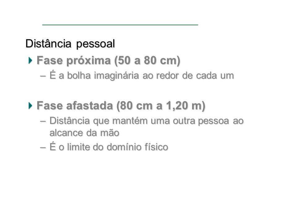 Distância pessoal Fase próxima (50 a 80 cm) –É a bolha imaginária ao redor de cada um Fase afastada (80 cm a 1,20 m) –Distância que mantém uma outra p