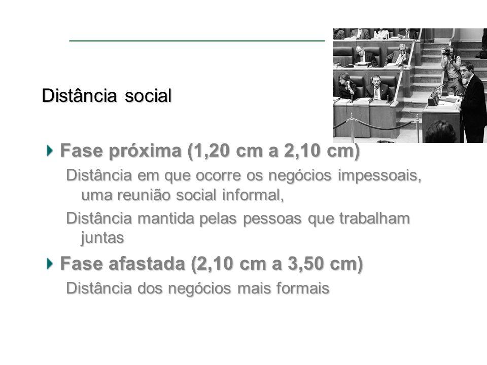 Distância social Fase próxima (1,20 cm a 2,10 cm) Distância em que ocorre os negócios impessoais, uma reunião social informal, Distância mantida pelas