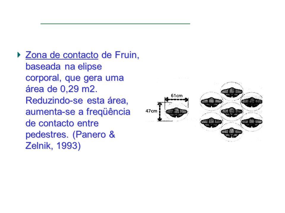 Zona de contacto de Fruin, baseada na elipse corporal, que gera uma área de 0,29 m2. Reduzindo-se esta área, aumenta-se a freqüência de contacto entre