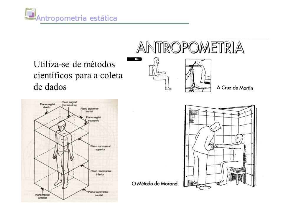 Antropometria estática Utiliza-se de métodos científicos para a coleta de dados