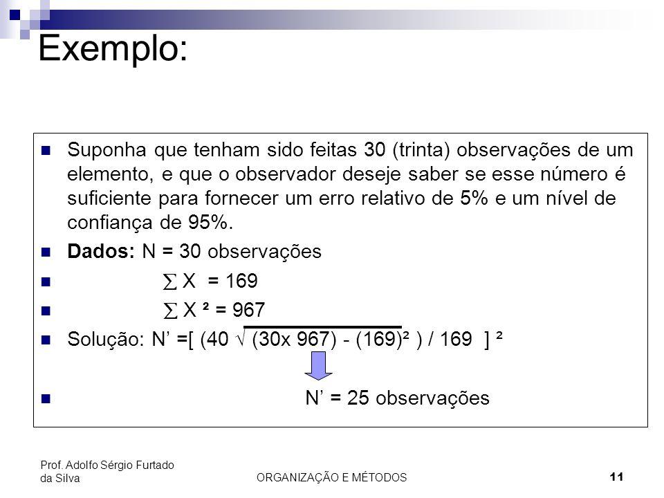 ORGANIZAÇÃO E MÉTODOS 11 Prof. Adolfo Sérgio Furtado da Silva Exemplo: Suponha que tenham sido feitas 30 (trinta) observações de um elemento, e que o