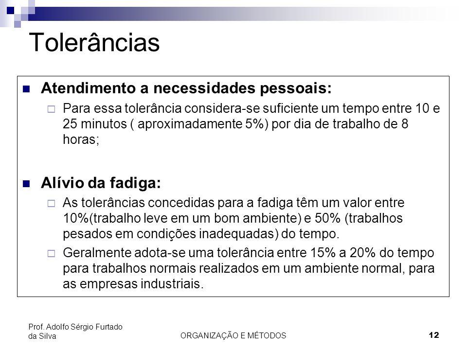 ORGANIZAÇÃO E MÉTODOS 12 Prof. Adolfo Sérgio Furtado da Silva Tolerâncias Atendimento a necessidades pessoais: Para essa tolerância considera-se sufic