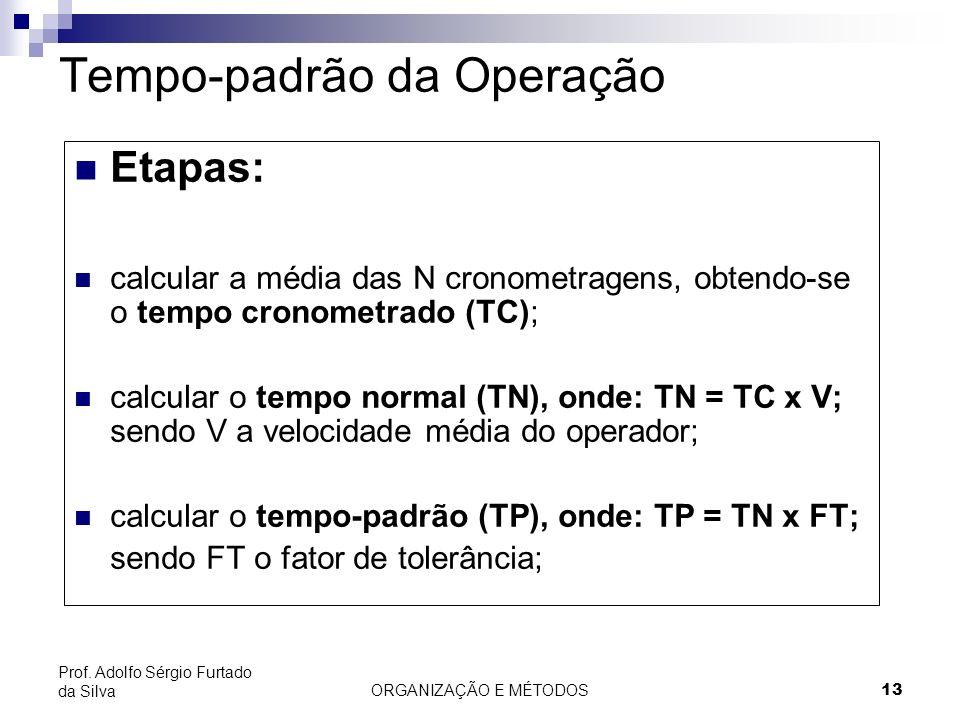 ORGANIZAÇÃO E MÉTODOS 13 Prof. Adolfo Sérgio Furtado da Silva Tempo-padrão da Operação Etapas: calcular a média das N cronometragens, obtendo-se o tem