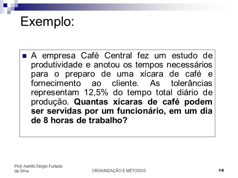 ORGANIZAÇÃO E MÉTODOS 14 Prof. Adolfo Sérgio Furtado da Silva Exemplo: A empresa Café Central fez um estudo de produtividade e anotou os tempos necess