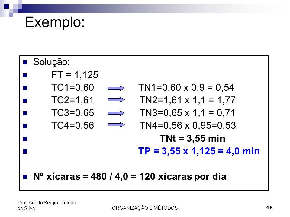 ORGANIZAÇÃO E MÉTODOS 16 Prof. Adolfo Sérgio Furtado da Silva Exemplo: Solução: FT = 1,125 TC1=0,60 TN1=0,60 x 0,9 = 0,54 TC2=1,61 TN2=1,61 x 1,1 = 1,
