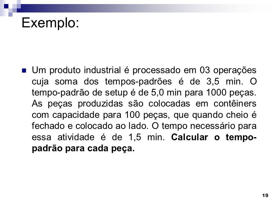 19 Exemplo: Um produto industrial é processado em 03 operações cuja soma dos tempos-padrões é de 3,5 min. O tempo-padrão de setup é de 5,0 min para 10