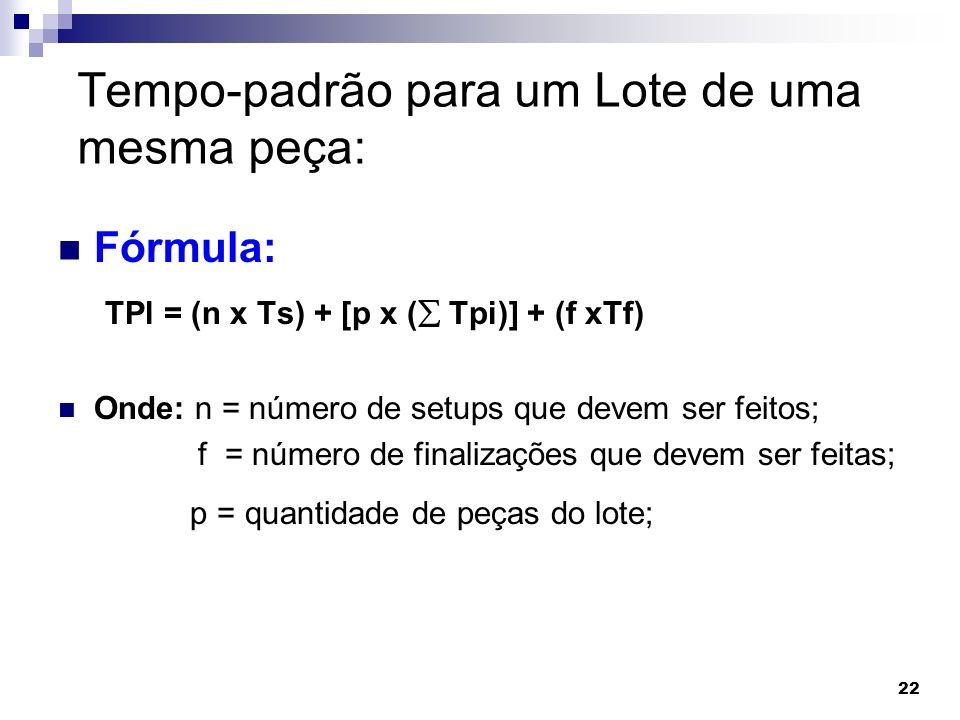 22 Tempo-padrão para um Lote de uma mesma peça: Fórmula: TPl = (n x Ts) + [p x ( Tpi)] + (f xTf) Onde: n = número de setups que devem ser feitos; f =