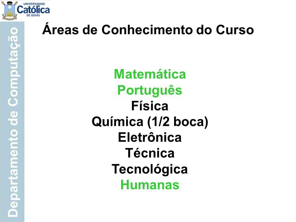 Departamento de Computação Áreas de Conhecimento do Curso Matemática Português Física Química (1/2 boca) Eletrônica Técnica Tecnológica Humanas