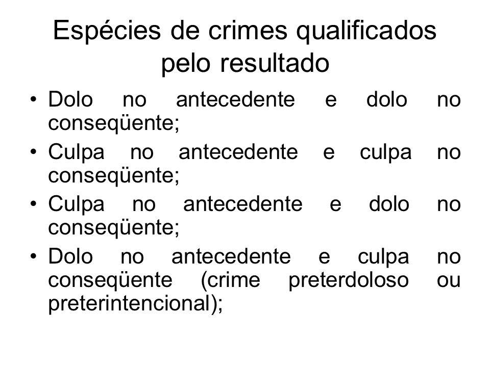Espécies de crimes qualificados pelo resultado Dolo no antecedente e dolo no conseqüente; Culpa no antecedente e culpa no conseqüente; Culpa no antece