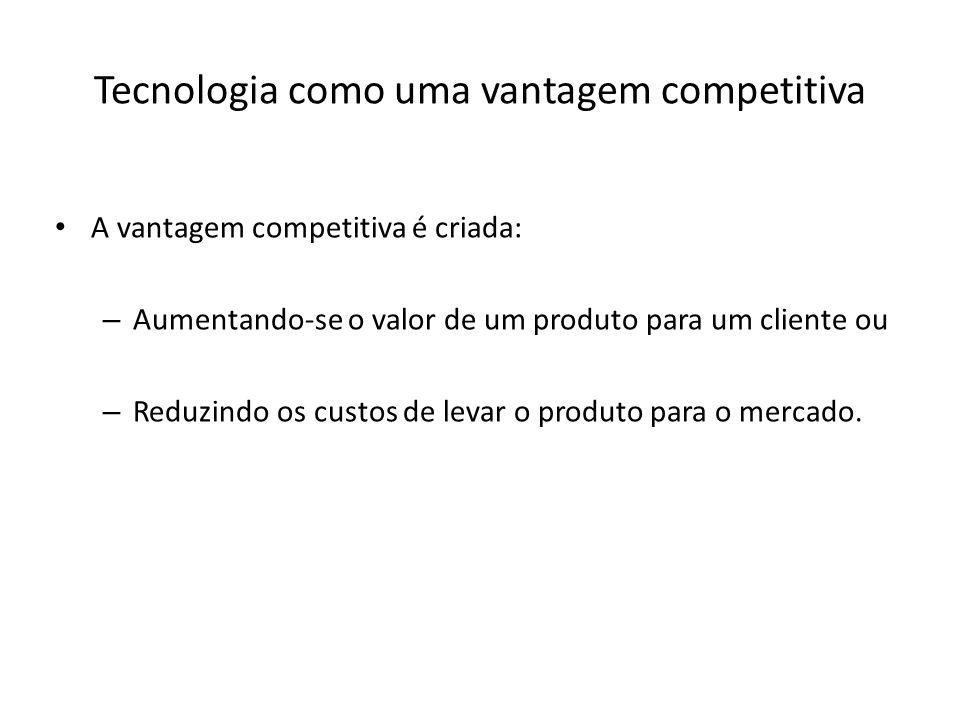 Tecnologia como uma vantagem competitiva A vantagem competitiva é criada: – Aumentando-se o valor de um produto para um cliente ou – Reduzindo os custos de levar o produto para o mercado.