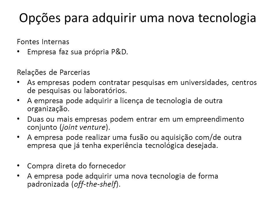 Opções para adquirir uma nova tecnologia Fontes Internas Empresa faz sua própria P&D.