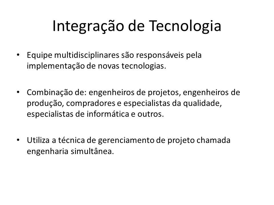 Integração de Tecnologia Equipe multidisciplinares são responsáveis pela implementação de novas tecnologias.