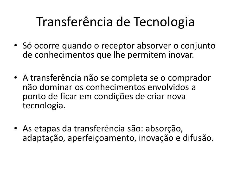 Transferência de Tecnologia Só ocorre quando o receptor absorver o conjunto de conhecimentos que lhe permitem inovar.