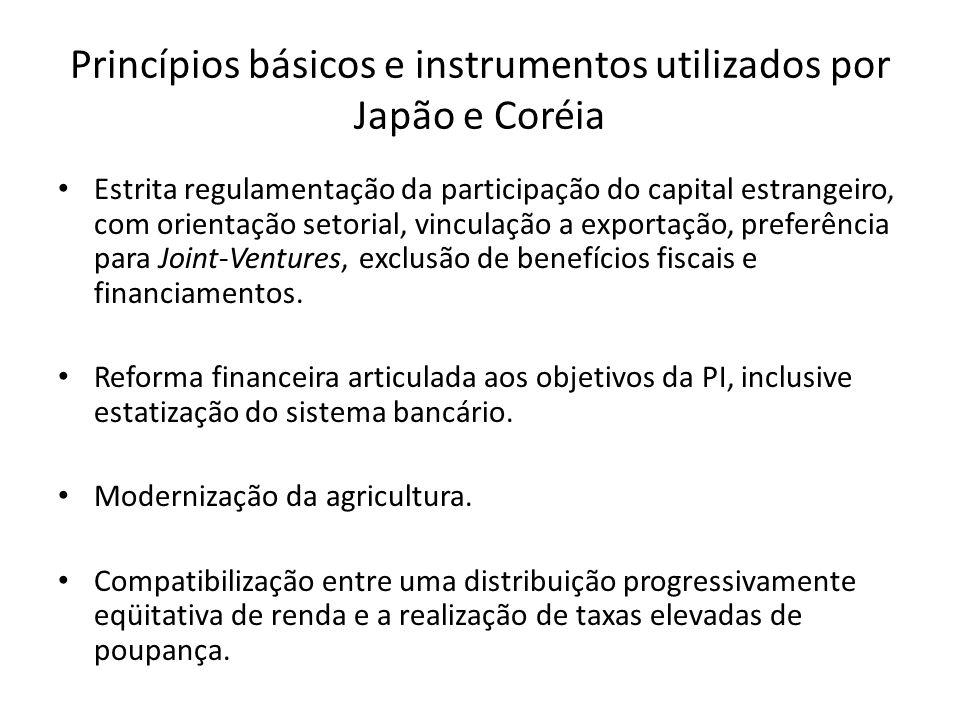 Princípios básicos e instrumentos utilizados por Japão e Coréia Estrita regulamentação da participação do capital estrangeiro, com orientação setorial, vinculação a exportação, preferência para Joint-Ventures, exclusão de benefícios fiscais e financiamentos.