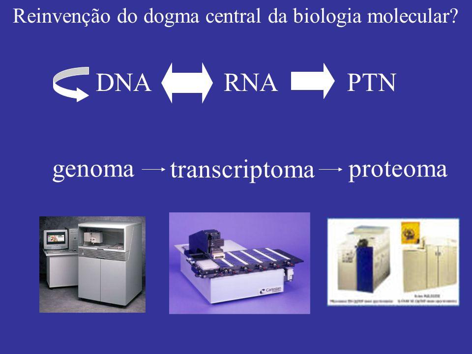 Reinvenção do dogma central da biologia molecular? DNARNAPTN genoma transcriptoma proteoma
