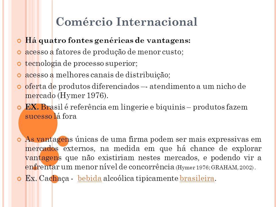 Comércio Internacional Há quatro fontes genéricas de vantagens: acesso a fatores de produção de menor custo; tecnologia de processo superior; acesso a