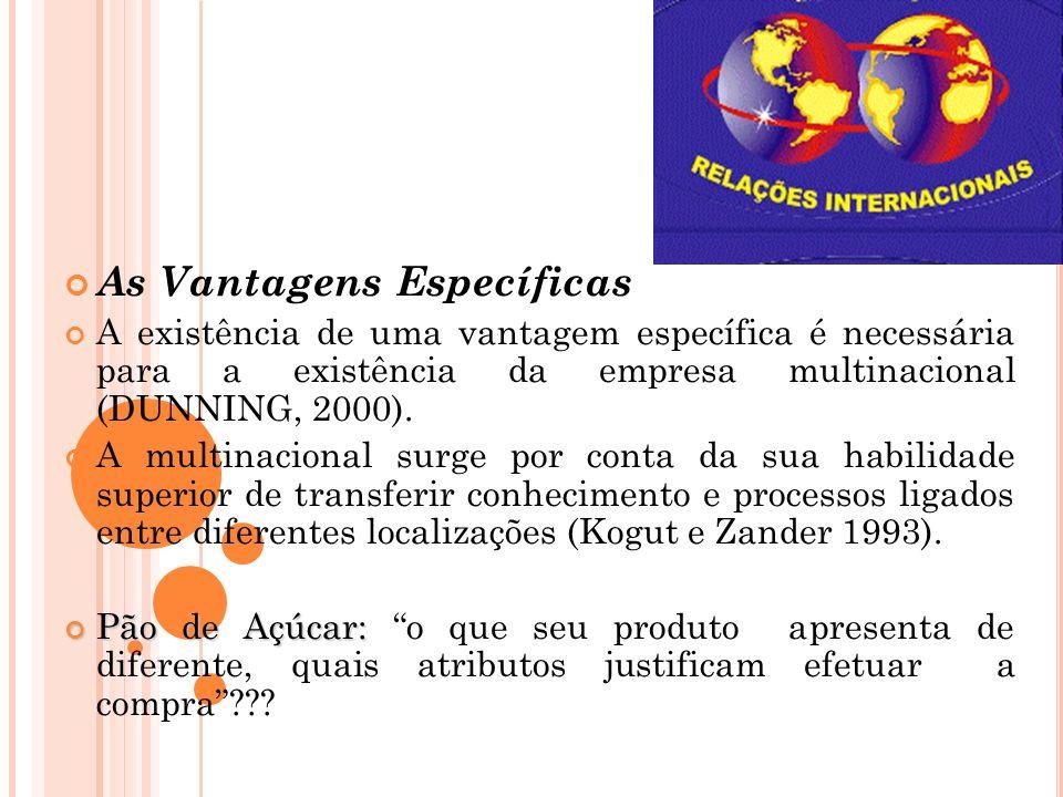 As Vantagens Específicas A existência de uma vantagem específica é necessária para a existência da empresa multinacional (DUNNING, 2000). A multinacio