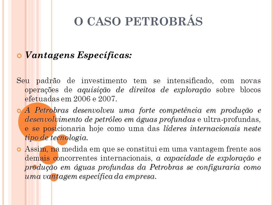 O CASO PETROBRÁS Vantagens Específicas: aquisição de direitos de exploração Seu padrão de investimento tem se intensificado, com novas operações de aq
