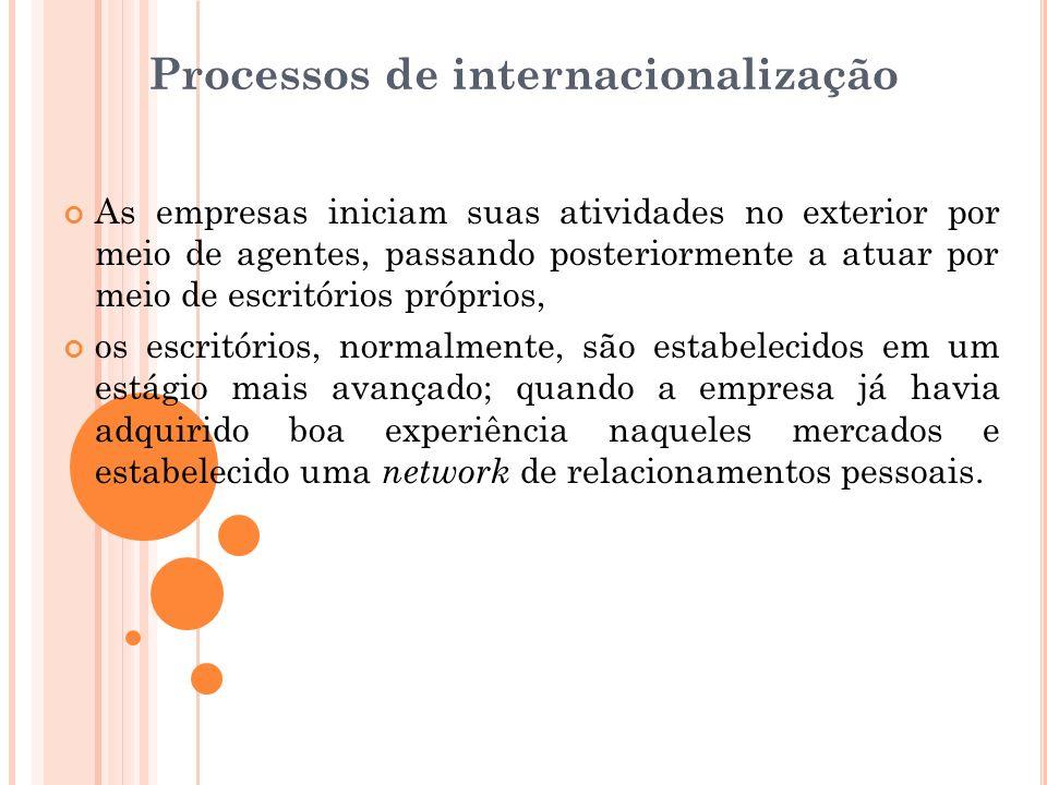 Processos de internacionalização As empresas iniciam suas atividades no exterior por meio de agentes, passando posteriormente a atuar por meio de escr