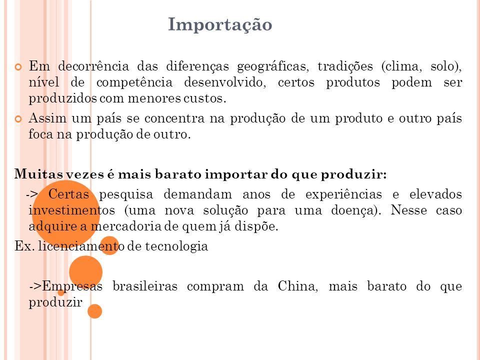 Importação Em decorrência das diferenças geográficas, tradições (clima, solo), nível de competência desenvolvido, certos produtos podem ser produzidos
